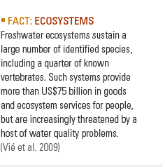 How freshwater ecosystems are threatened